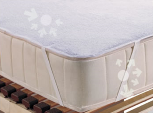 Mattress Waterproof Molton Protection Cover